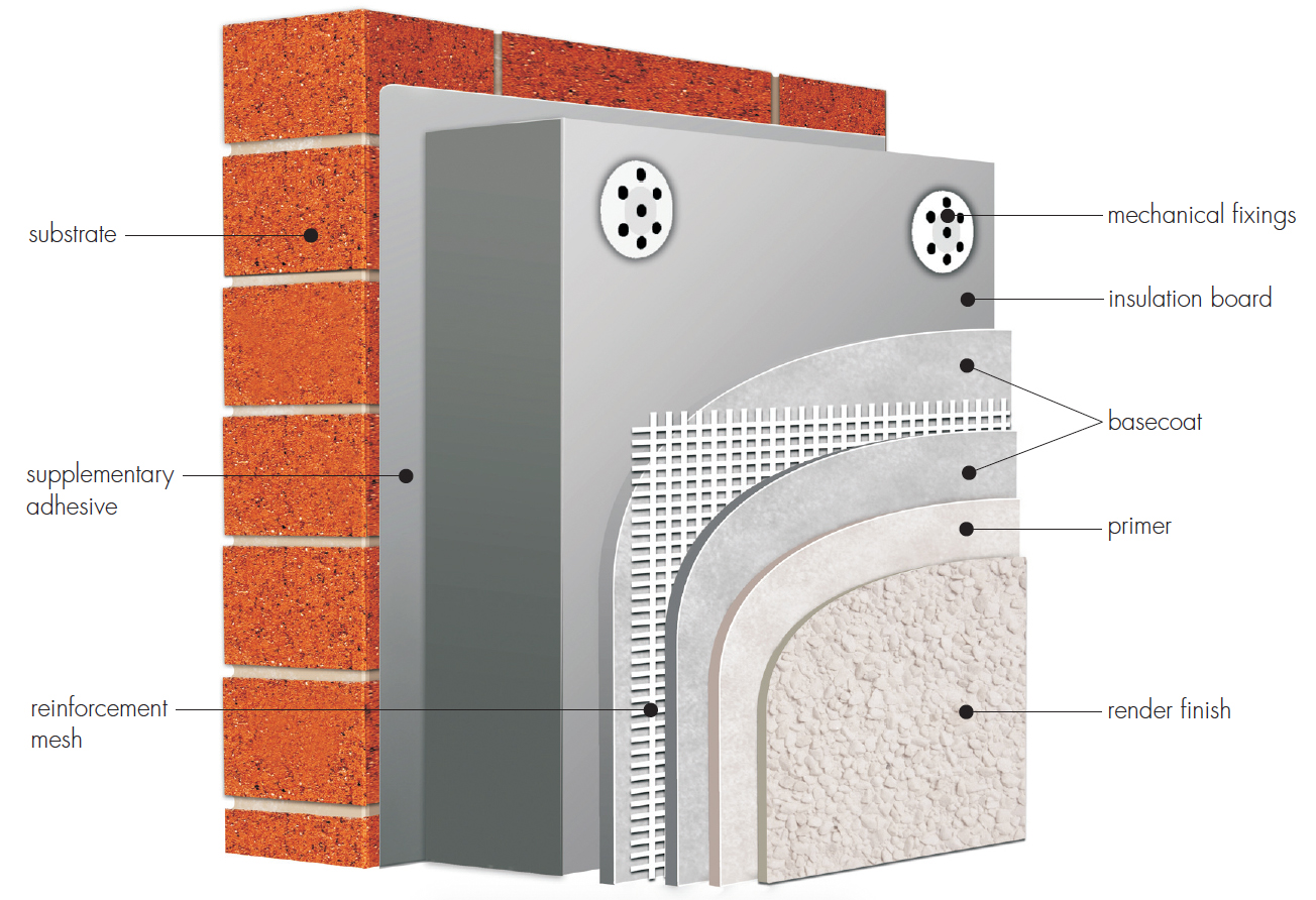 External Wall Insualtion for Solid Walls in older homes